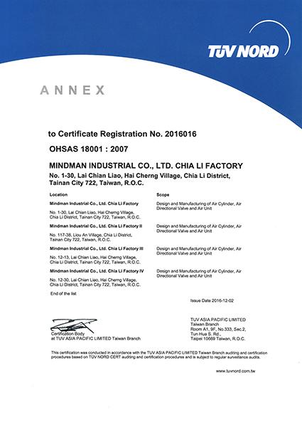 ISO 18001 ANNEX